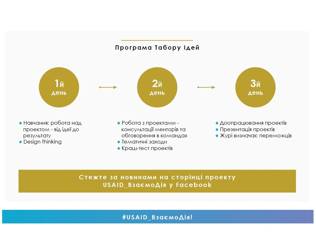 Запрошення до Табору ідей, який відбудеться 10-12 серпня у Києві