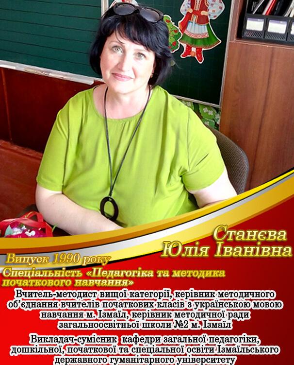 Станєва Юлія Іванівна