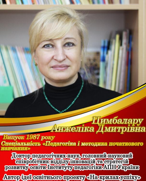 Цимбалару Анжеліка Дмитрівна